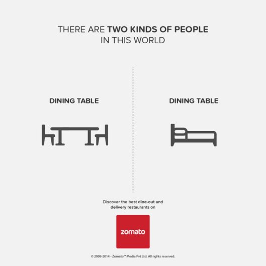 two-kinds-of-people-project-infographics-zomato-8-750x750