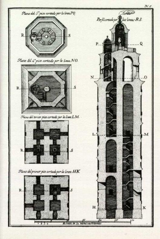 Torre_de_Hércules_plan