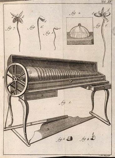 L'harmonica de verre de B. Franklin dans une édition italienne de ses lettres à Beccaria (Milan, années 1770)
